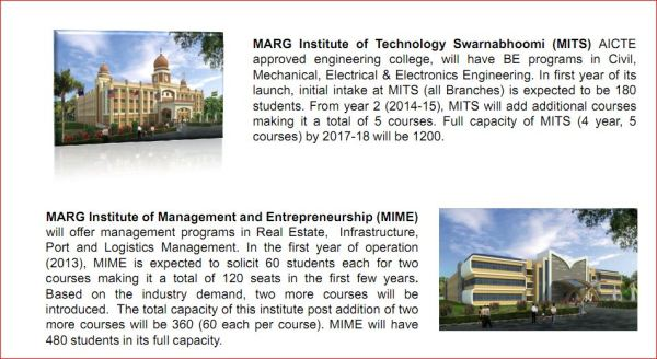 Educational institutes at MARG Swarnabhoomi,MARG Swarnabhoomi